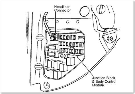 Looking For Fuse Box Chrysler Cigarette Lighter