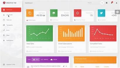 Dashboard Material Angular Github Bootstrap Admin Templates