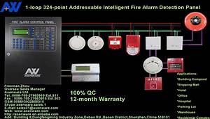 Africa Hotel Addressable Fire Detection Alarm System With