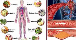 6 Minerals and the Foods To Open Detoxification Pathways ...