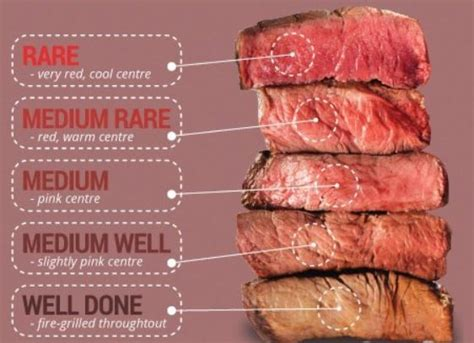 medium steak temp tips for cooking your steak hunter valley premium meats