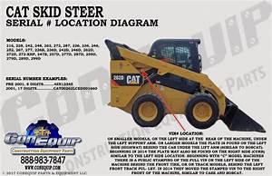 Serial Number Location For Your Cat Skidsteer Loader