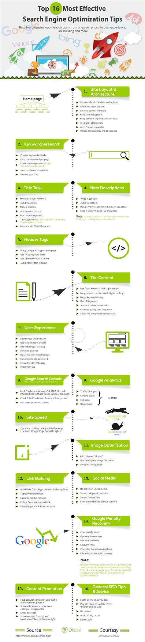Top Search Engine Optimization by Top 16 Search Engine Optimization Tips Infographic