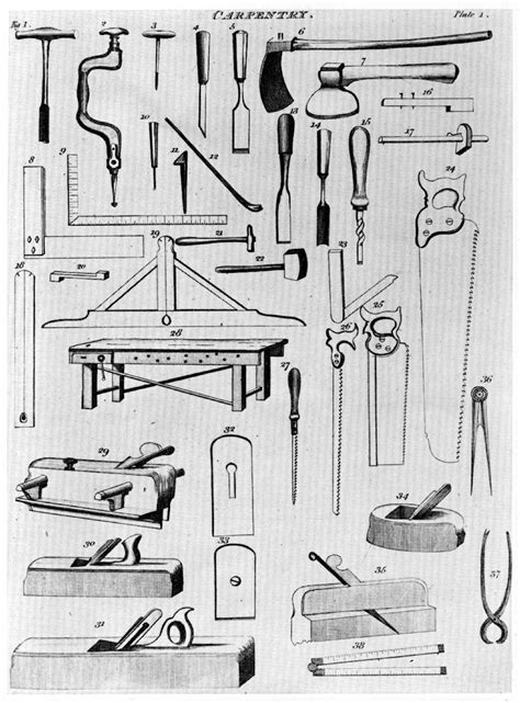 woodworking plans carpentry hand tools list  plans