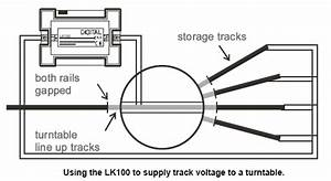 Hornby Digital And Reverse Loops