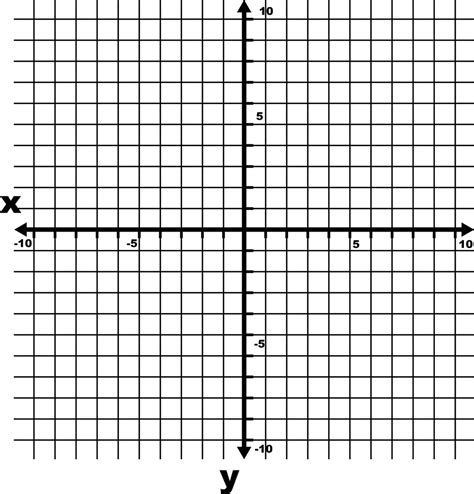 10 To 10 Coordinate Grid With Axes And Increments Labeled By 5s And Grid Lines Shown  Clipart Etc