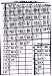 Co2 Bläschen Berechnen : forum wasserchemie kann bei perlenden o2 bl schen noch co2 gel st werden ~ Themetempest.com Abrechnung