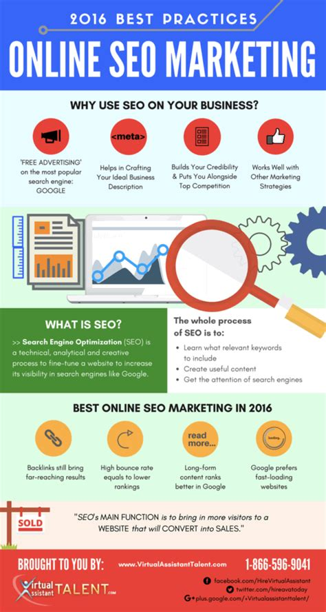 what is seo business seo marketing can make or business