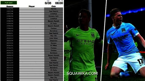 can you name every player to score in both legs of a chions league quarter squawka