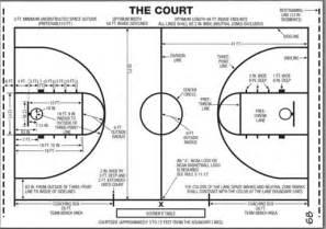 Basketball Court Lines Stencil