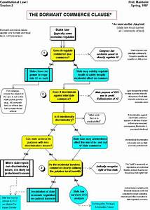 532 best images about Law school on Pinterest   Study tips ...