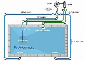 Swimming Pool Plumbing Diagrams