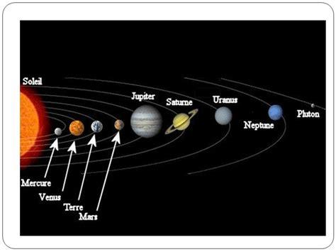 le de cing solaire la plan 232 te terre dans le syst 232 me solaire cours de svt en ligne niveau coll 232 ge