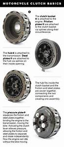 How To Protect A Motorcycle Wet Clutch  And How It Works