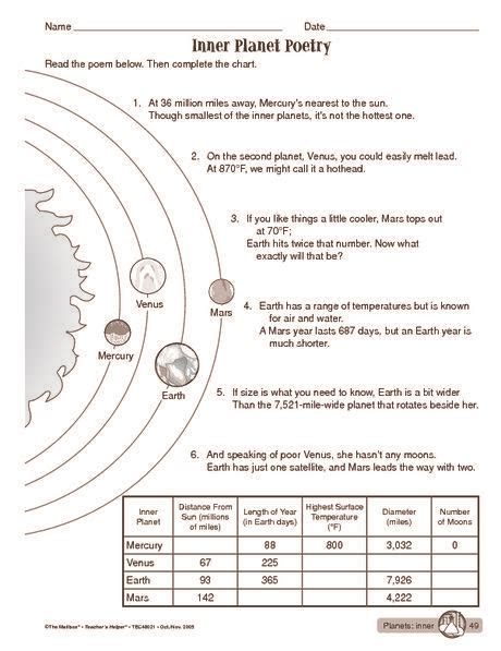 science worksheet inner planets the mailbox middle