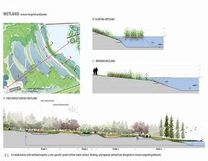 Turenscape Regenerative Wetland Park Diagrams