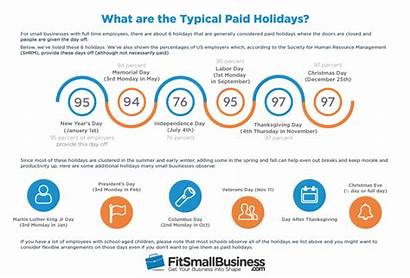 Holiday Pay Holidays Paid Policy Template Business