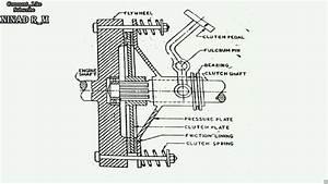 Construction  U0026 Working Of Single Plate Clutch