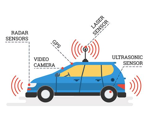 Multi-target, Multi-source Fusion In Autonomous Driving
