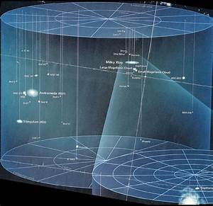 Index of /galaxy/universe-map