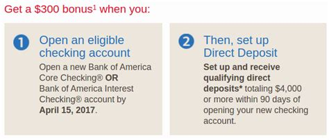 Are You Targeted For A 0 Bofa Checking Bonus Offer