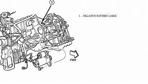 Where Is Exact Location Of Starter On 2001 Dodge Neon  The