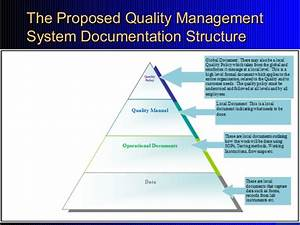 a proposal for a quality management system based on With quality documents management system