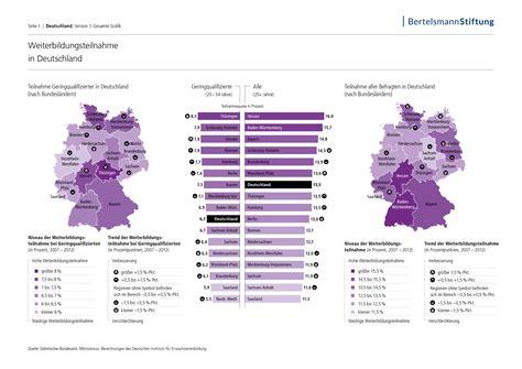 In Deutschland by Pressemitteilung