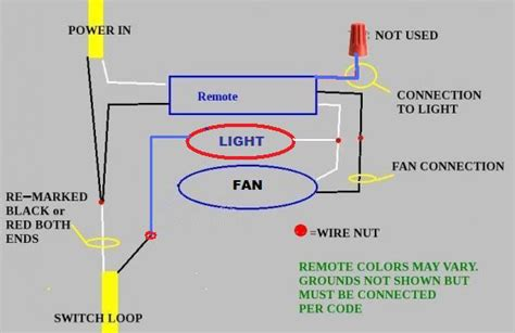wiring a ceiling fan with remote and wall switch ceiling fan remote with 2 wires doityourself com