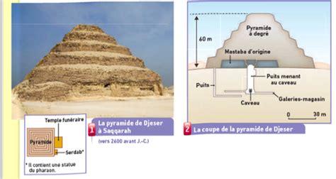 ou si鑒e le s駭at 1 o 249 est situ 233 e cette pyramide en 201 gypte doc 3 p 27 7