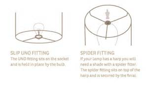 l shades design l shade types slip uno fitting spider the sits on socket and is sheld