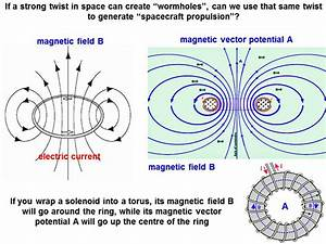 Do we wish to learn how to fly across space, even if the ...