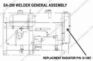 Lincoln Sa200 Wiring Diagrams Auto Idle With : radiator lincoln parts repair parts weldmart online ~ A.2002-acura-tl-radio.info Haus und Dekorationen