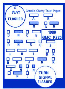chevrolet    fuse boxblock circuit breaker diagram