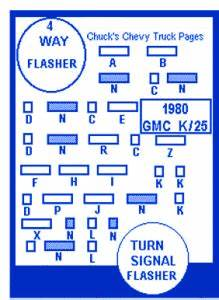 Chevrolet D Block Circuit Breaker Diagram