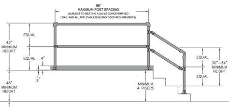 standard handrail height osha railing requirements avoid problems with osha