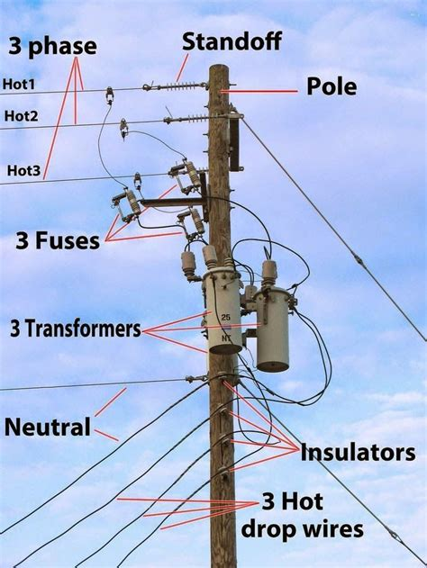Utility Pole Parts Electrical Engineering Blog Cool