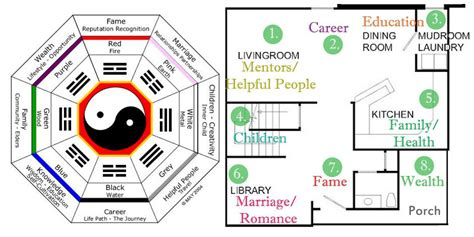 feng shui feng shui style house home design and style