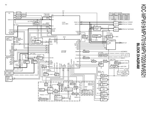 Kenwood Kdc 148 Wiring Diagram by Radio Wiring Diagram Kenwood Kdc 148 Wiring Diagram Database