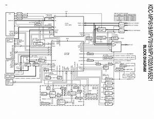 Radio Wiring Diagram Kenwood Kdc 148