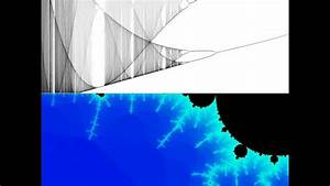 The Mandelbrot Set And Its Bifurcation Tree Fractal Zoom