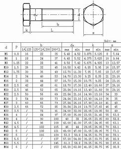 25+ best ideas about Metric bolt sizes on Pinterest