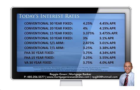 todays  year fixed va rates mortgage news  rates