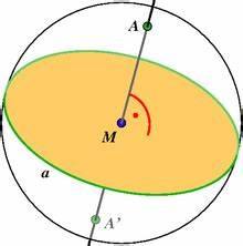 Kugel Berechnen Formel : elliptische geometrie wikipedia ~ Themetempest.com Abrechnung