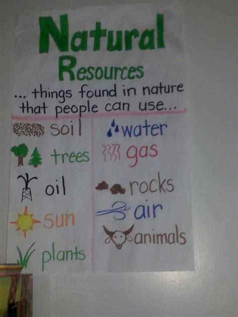 natural resources kindergarten social studies natural