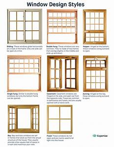 Home Energy Guide  Energy Efficient Windows