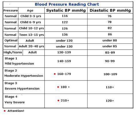 normal blood sugar range   newborn diabetes