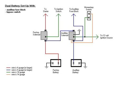 Wiring A Dual Battery System by Dual Batteries