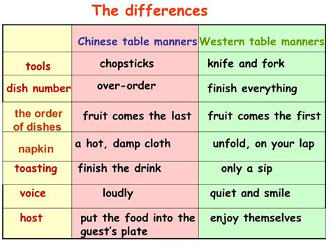 chinese dining etiquette chinese table manners 77 chinese table manners chinese dining etiquette