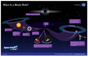 What is a black hole? :: NASA Space Place